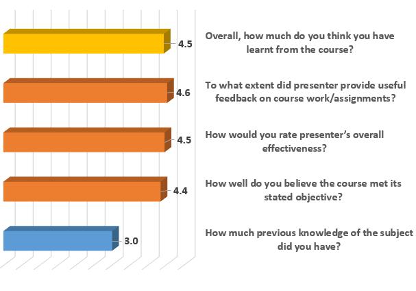 LBS_feedback