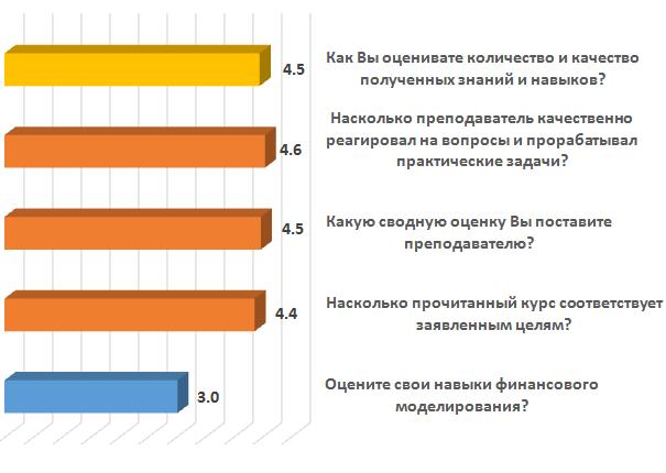LBS_feedback_ru